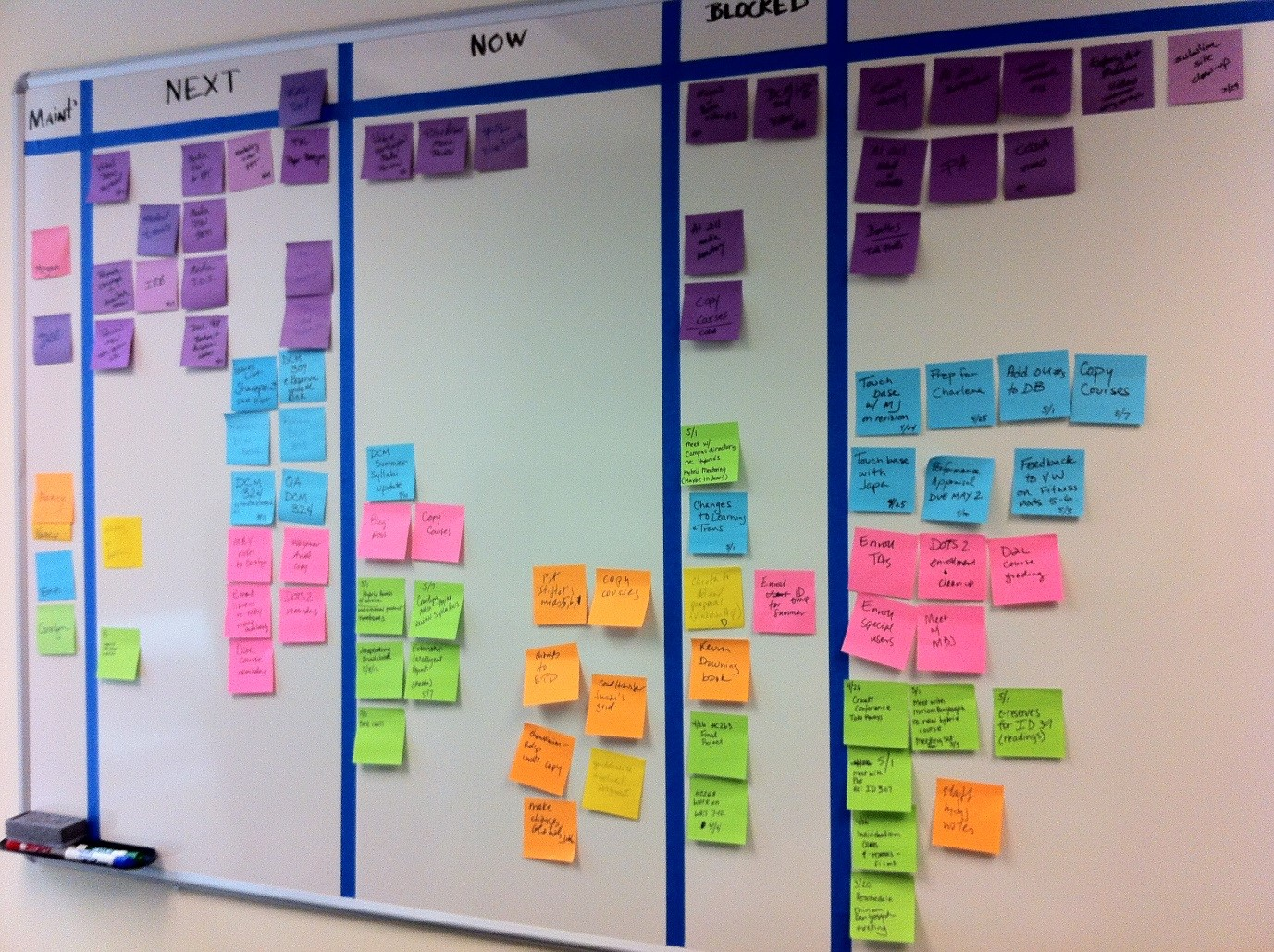 Kanban  Lessons From A Supermarket